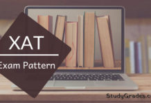 XAT Exam Pattern 2021