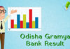 Odisha Gramya Bank Result 2018