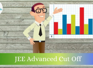 JEE Advanced Cutoff for IIT Guwahati 2019